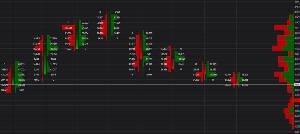 Analisi dei volumi e dei flussi di trading con TickerExplorer