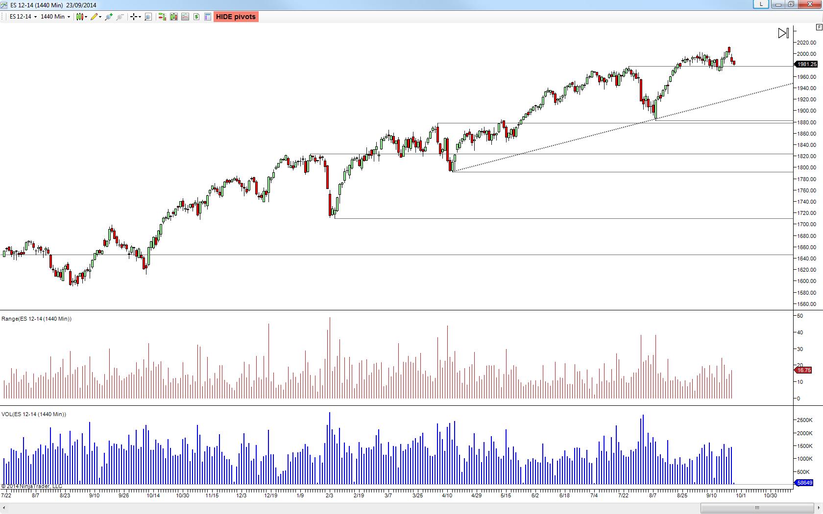 eminisp500-mercati-americani-analisi