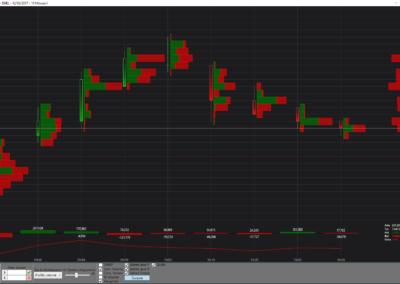 TickerExplorer-trading-volume-profilo-volume-ENEL