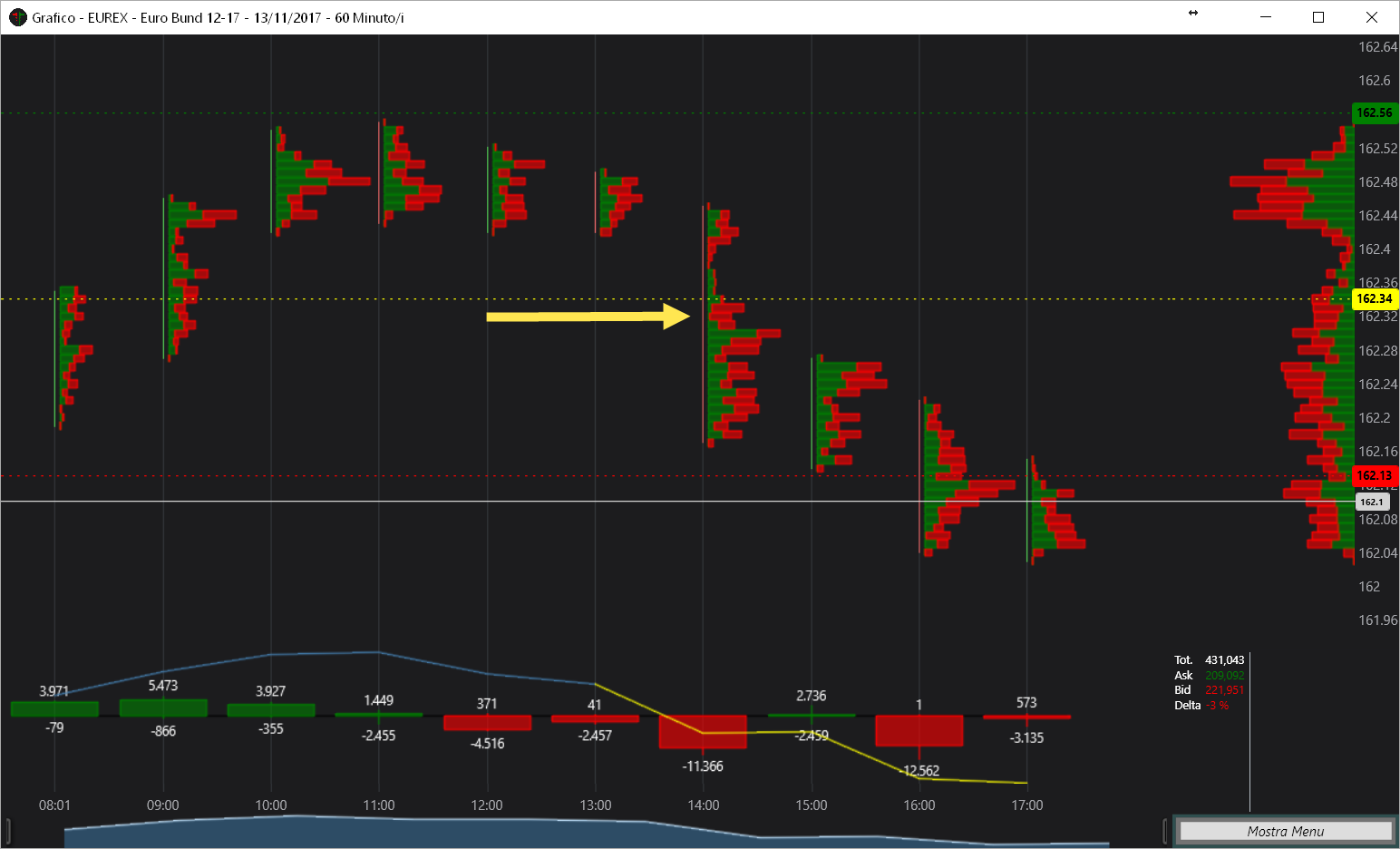 analisi volumetrica trading
