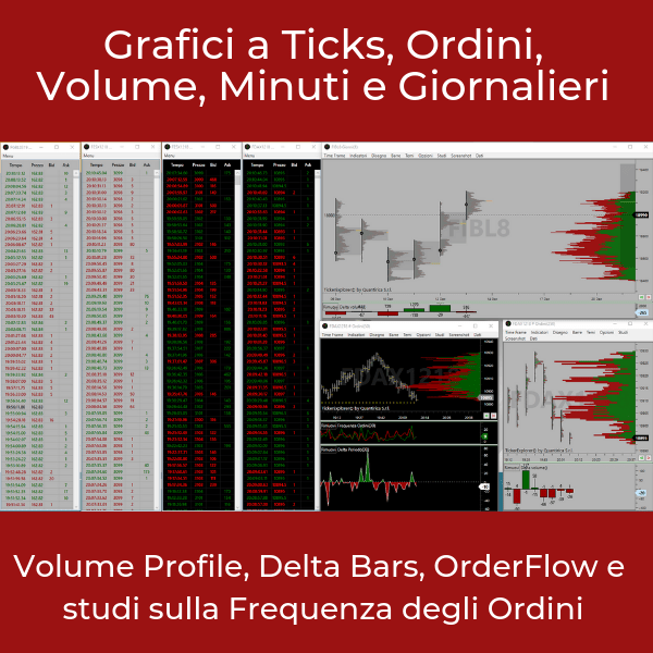 Grafici di analisi volumetrica