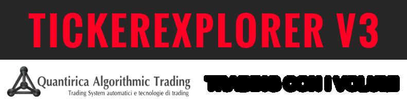 Gli strumenti giusti per il trading con i volumi