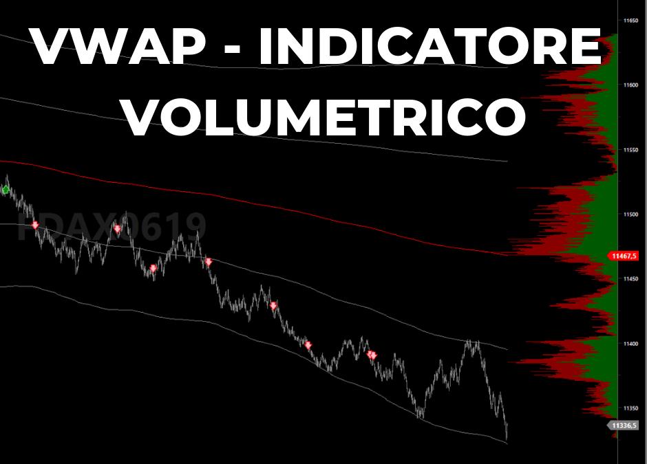VWAP indicatore sui volumi