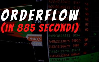Order Flow e Volume Profile nel trading online